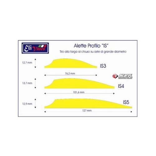 Fibre Optique Arc Systeme